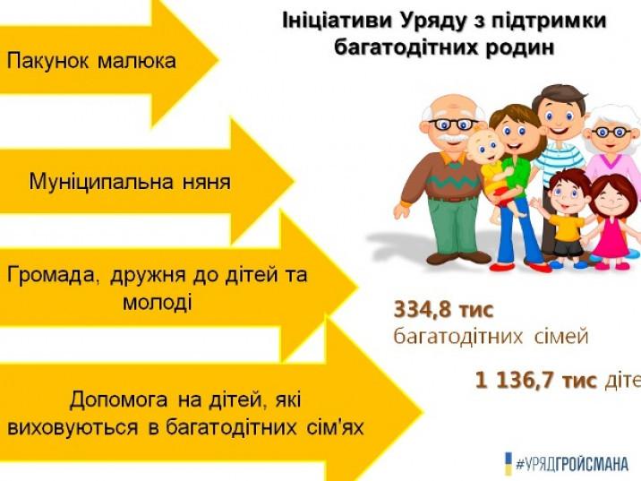 Демидівдина: Уряд збільшує підтримку багатодітних родин